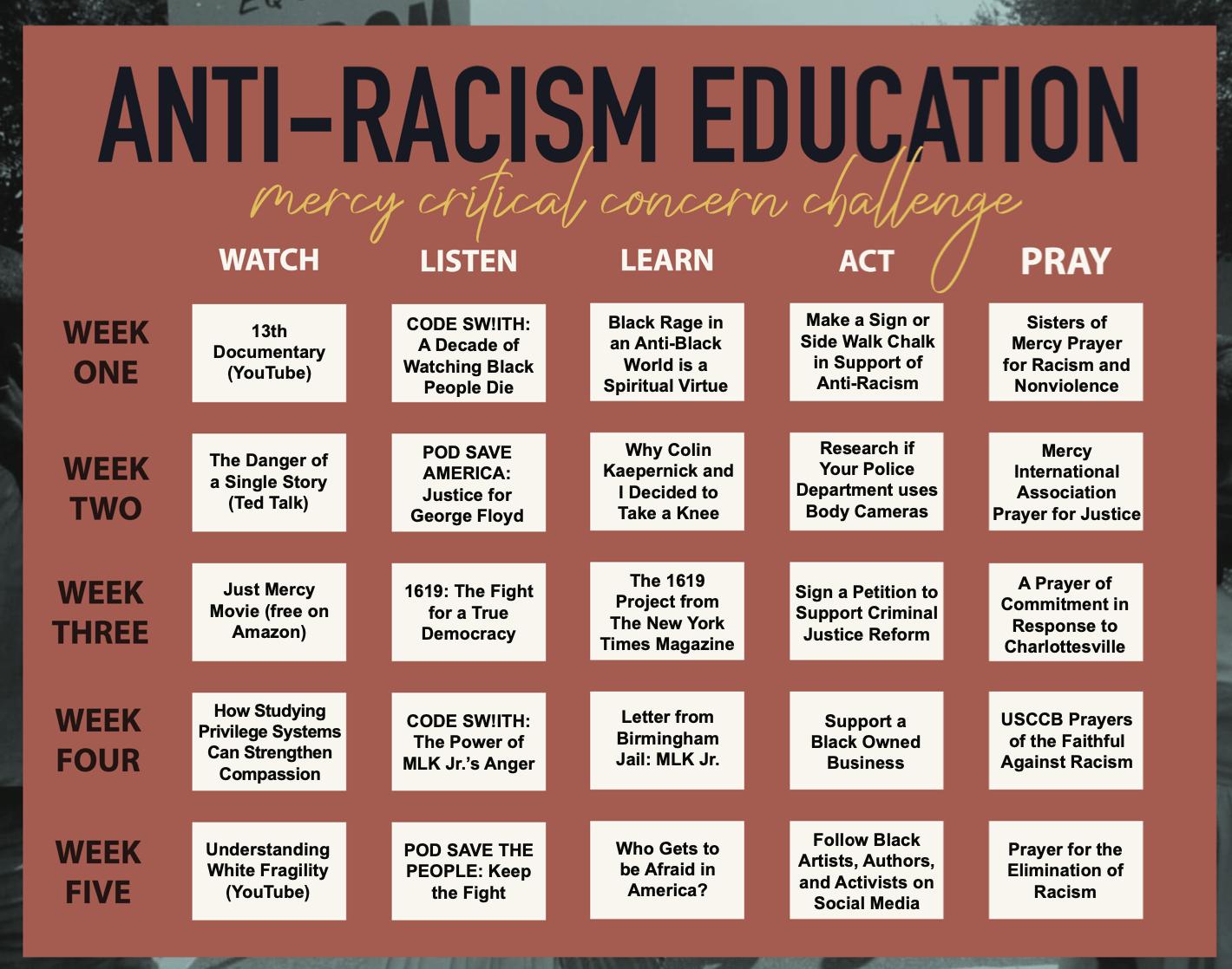 Anti-Racism Five Week Challenge